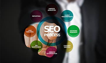 Search Engine Optimization Training Course