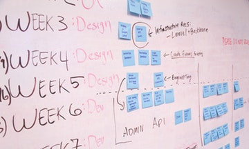Project Management Course for Beginners
